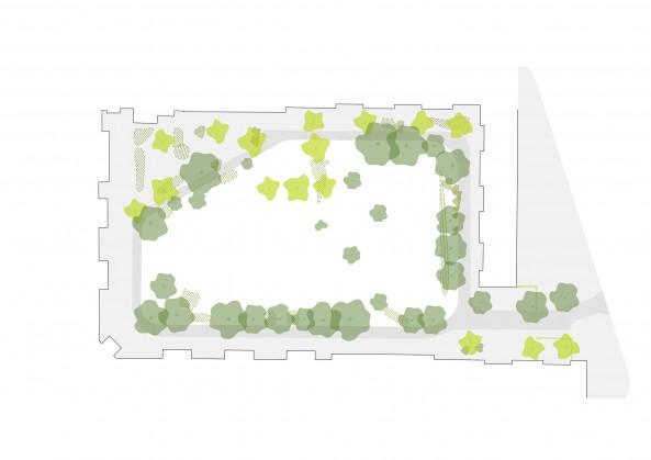 schéma zeleně